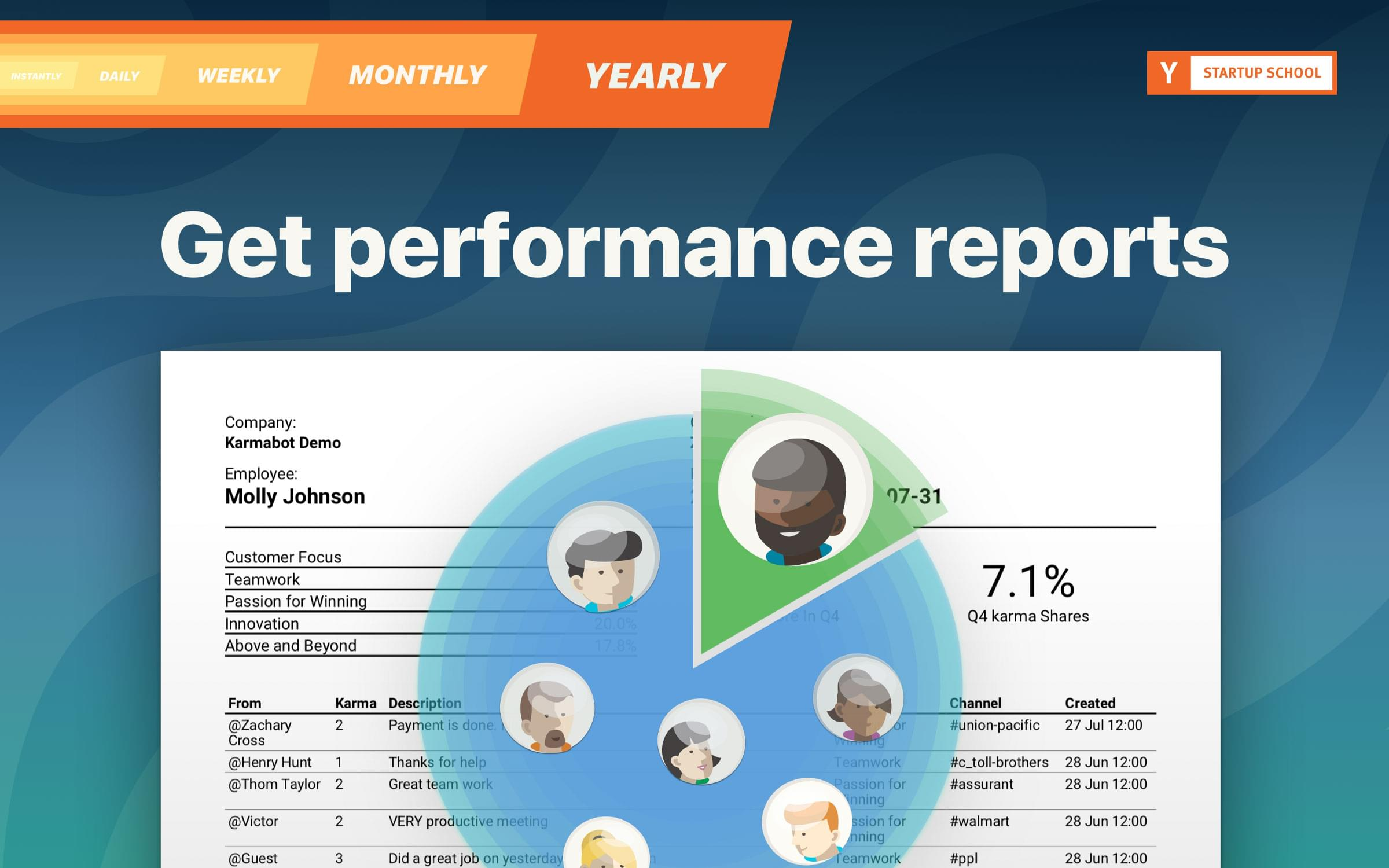 get performace reports